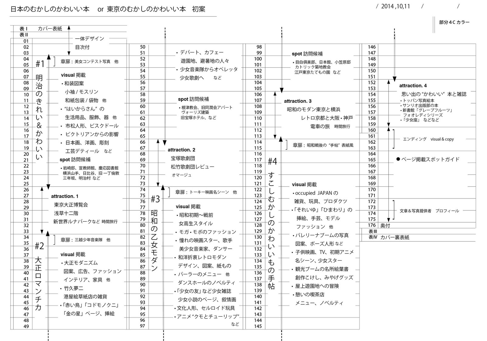 Nihonpagesdaiwari_3
